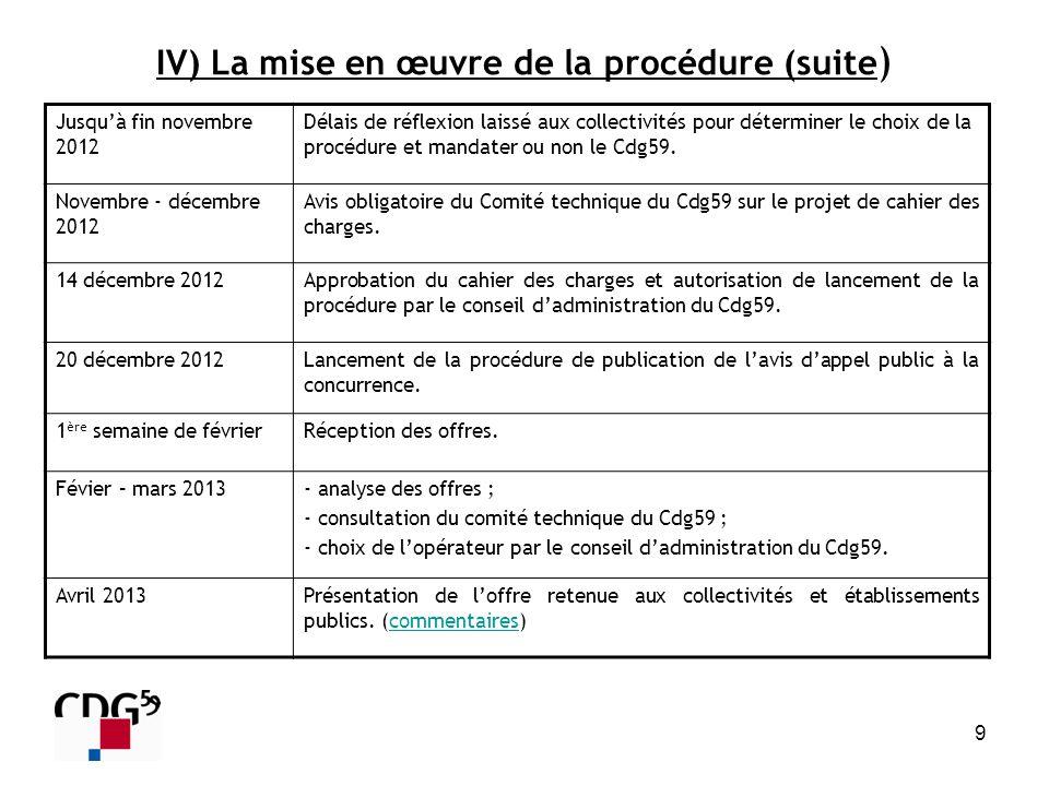 9 IV) La mise en œuvre de la procédure (suite ) Jusquà fin novembre 2012 Délais de réflexion laissé aux collectivités pour déterminer le choix de la p