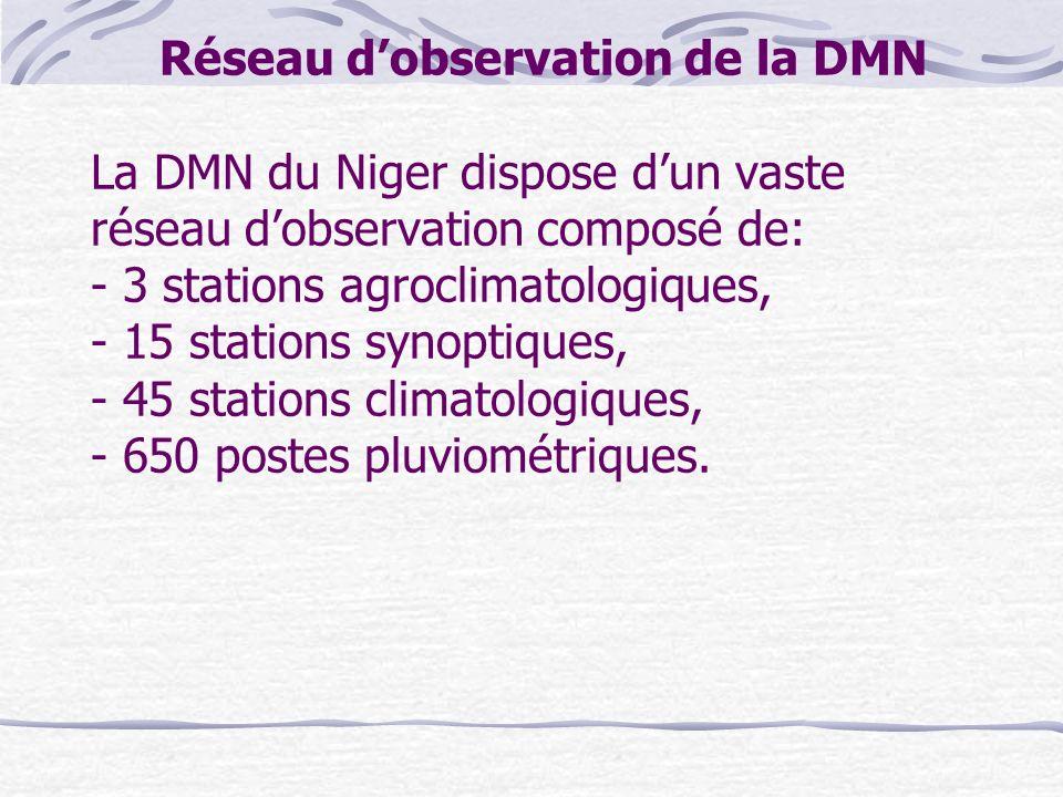 Réseau dobservation de la DMN La DMN du Niger dispose dun vaste réseau dobservation composé de: - 3 stations agroclimatologiques, - 15 stations synopt