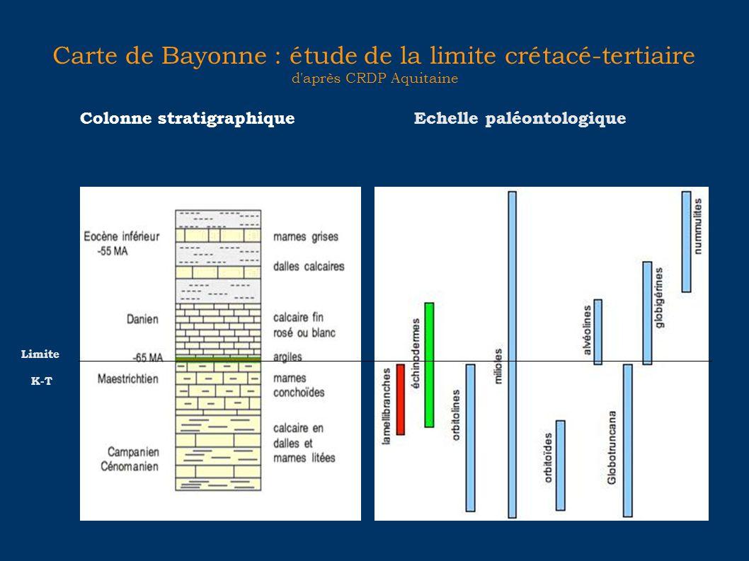 Carte de Bayonne : étude de la limite crétacé-tertiaire d'après CRDP Aquitaine Colonne stratigraphiqueEchelle paléontologique Limite K-T