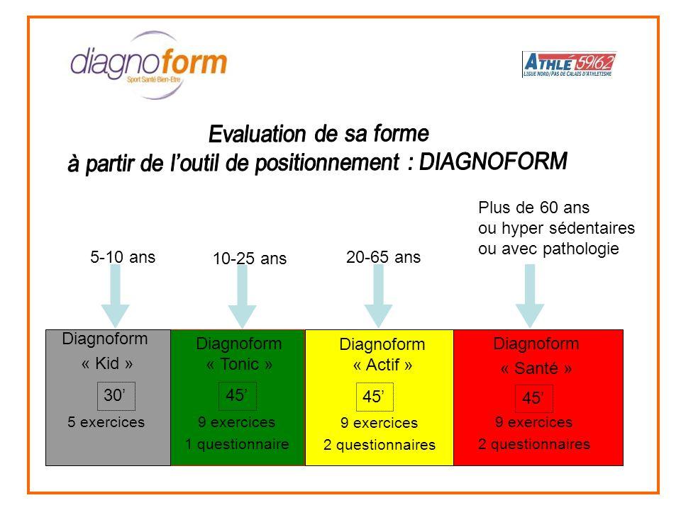 5-10 ans Plus de 60 ans ou hyper sédentaires ou avec pathologie 10-25 ans 20-65 ans Diagnoform « Tonic » Diagnoform « Kid » 5 exercices9 exercices 1 q