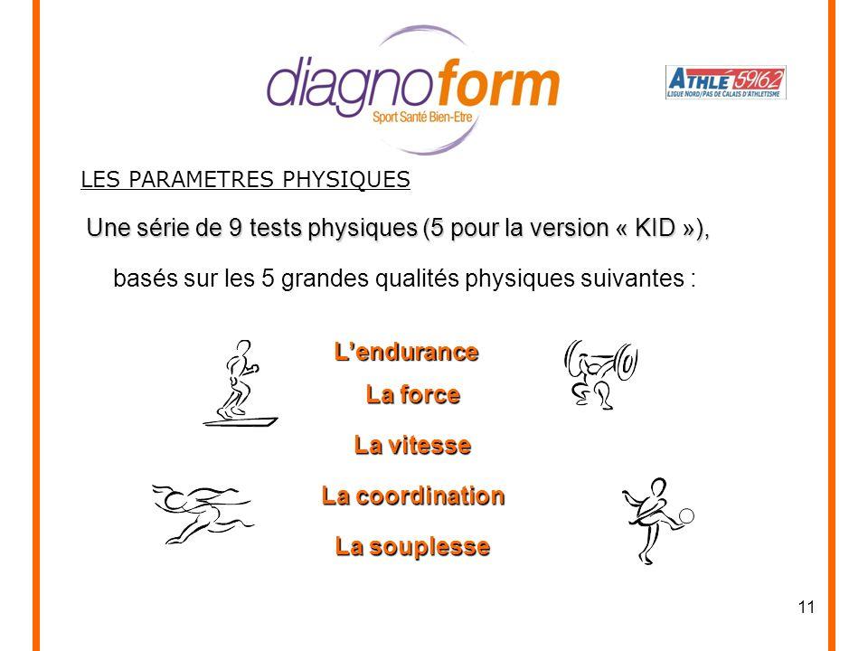 11 La force Une série de 9 tests physiques (5 pour la version « KID »), basés sur les 5 grandes qualités physiques suivantes : Lendurance La vitesse L