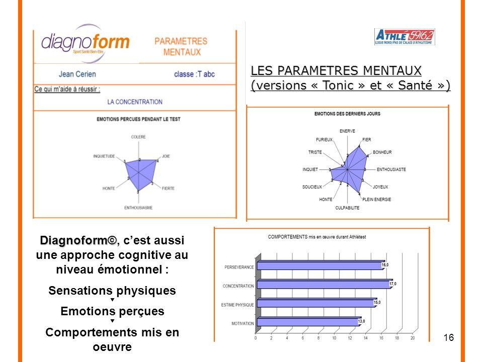 16 LES PARAMETRES MENTAUX (versions « Tonic » et « Santé ») Diagnoform© Diagnoform©, cest aussi une approche cognitive au niveau émotionnel : Sensatio