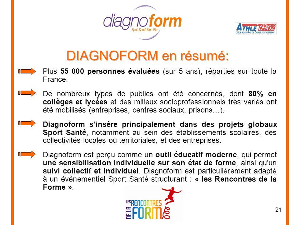 21 DIAGNOFORM en résumé: Plus 55 000 personnes évaluées (sur 5 ans), réparties sur toute la France. De nombreux types de publics ont été concernés, do