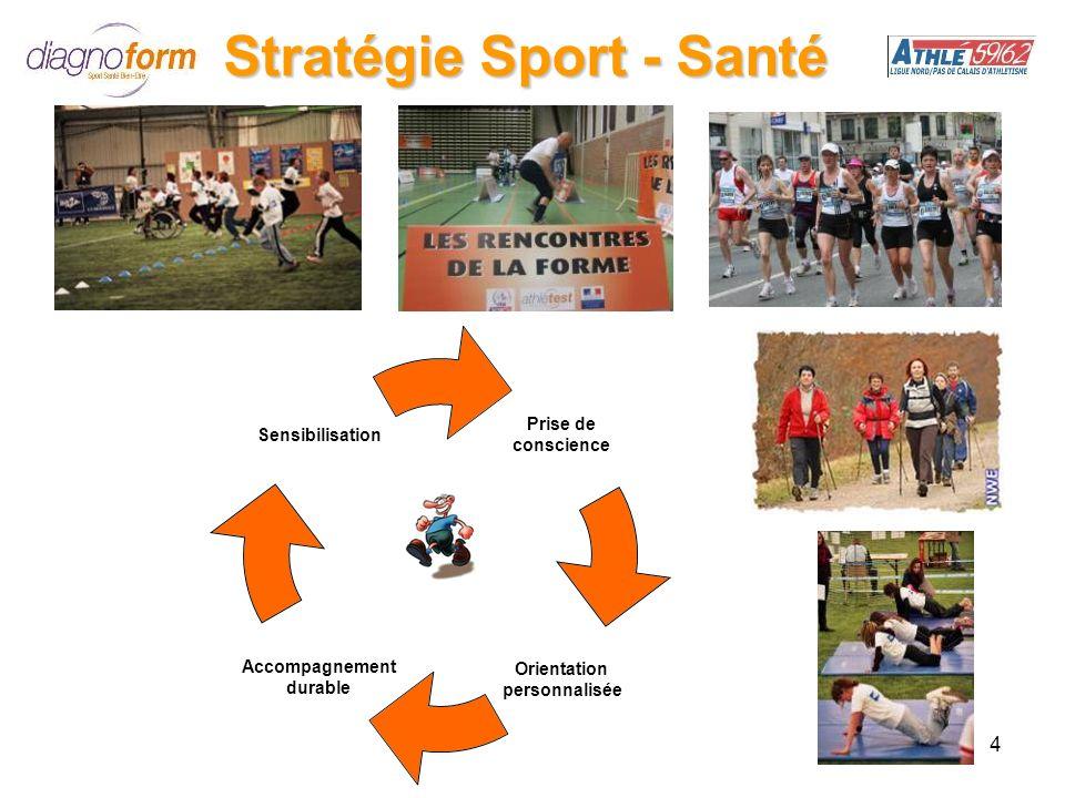 4 Stratégie Sport - Santé