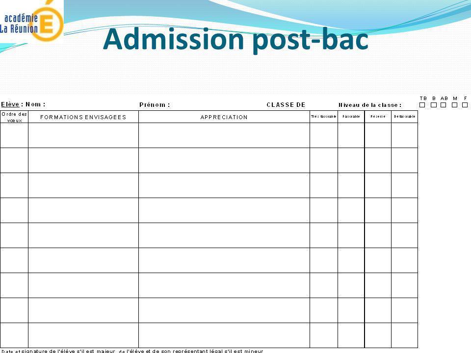 Admission post-bac Lorientation active LPO Bellepierre: Le conseil de classe émet un avis Les intentions dorientation des élèves de terminale seront e