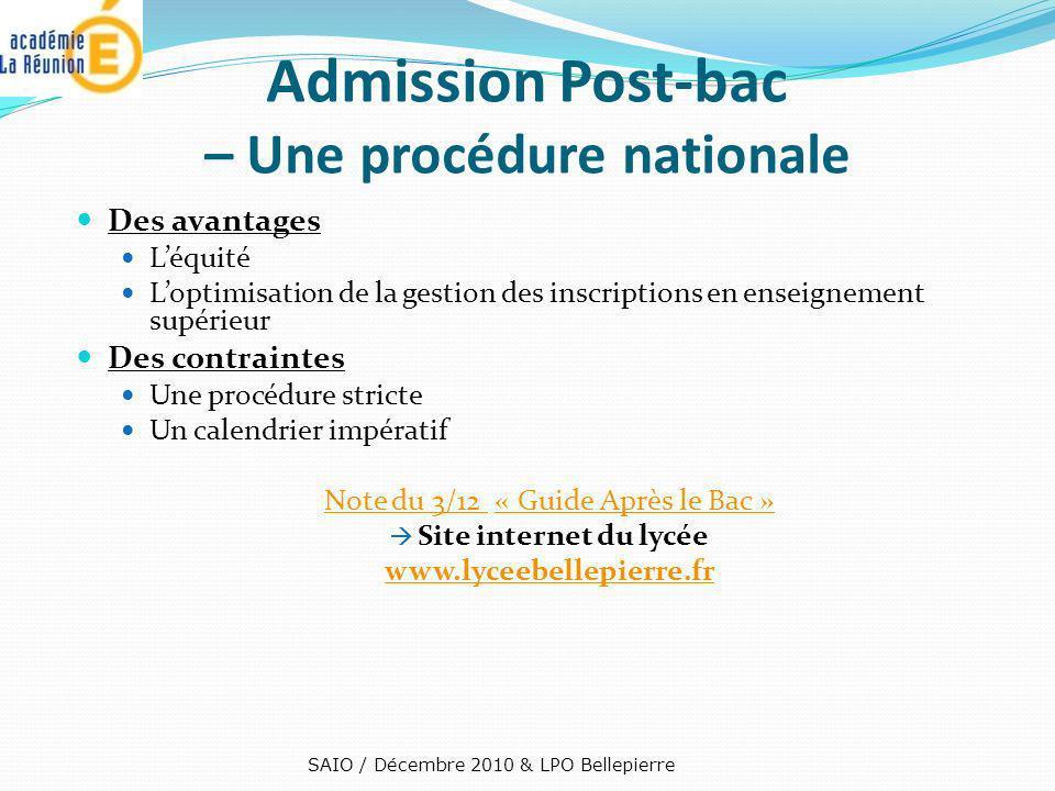 Admission Post-bac – Une procédure nationale Des avantages Léquité Loptimisation de la gestion des inscriptions en enseignement supérieur Des contrain