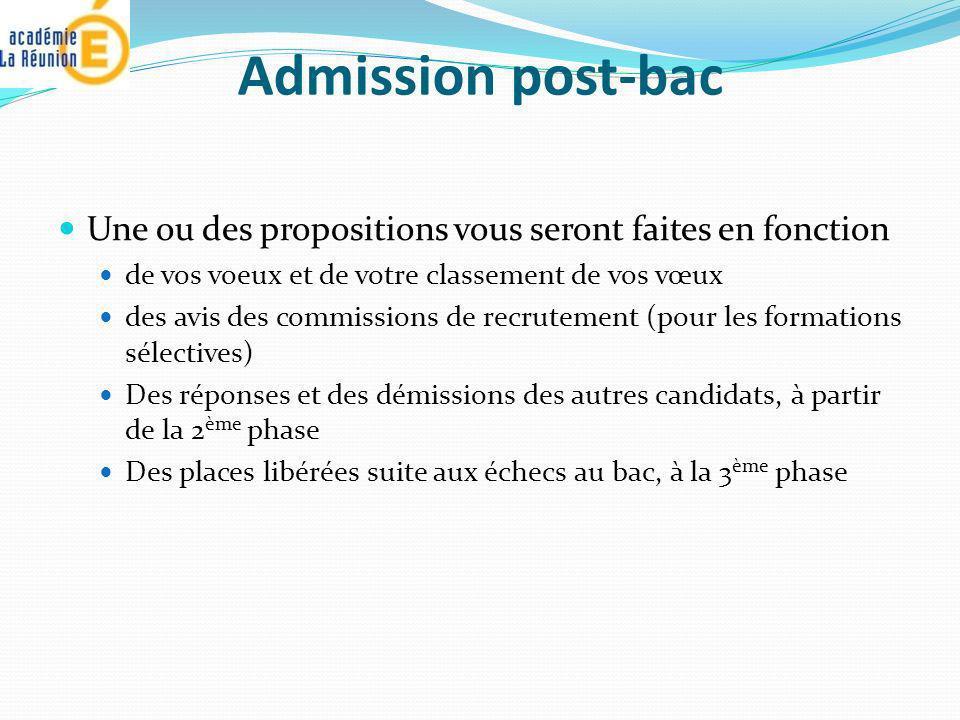 Admission post-bac Une ou des propositions vous seront faites en fonction de vos voeux et de votre classement de vos vœux des avis des commissions de