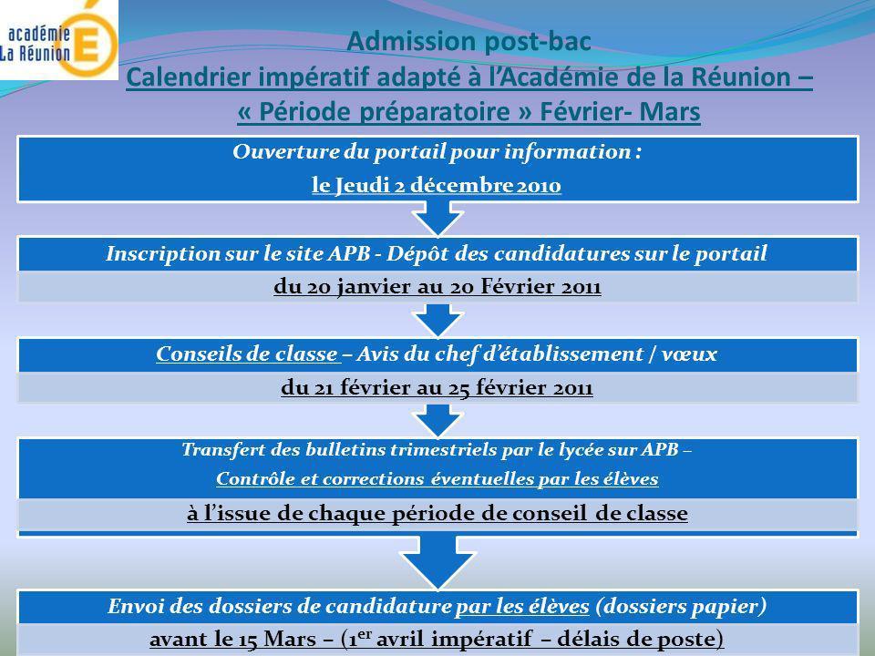 Admission post-bac Calendrier impératif adapté à lAcadémie de la Réunion – « Période préparatoire » Février- Mars Envoi des dossiers de candidature pa