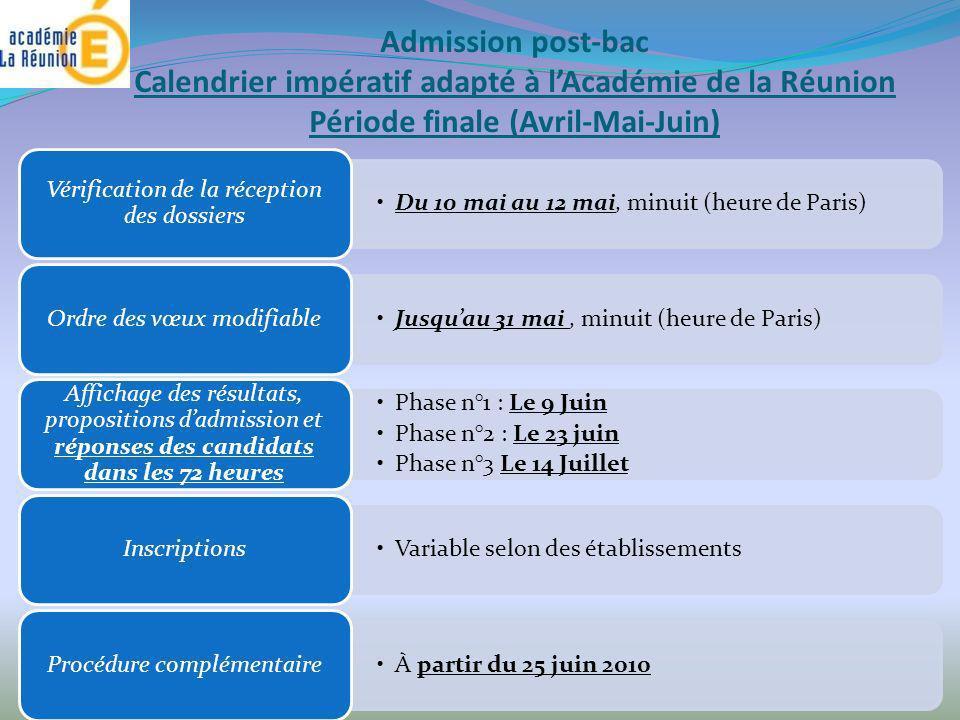 Admission post-bac Calendrier impératif adapté à lAcadémie de la Réunion Période finale (Avril-Mai-Juin) Du 10 mai au 12 mai, minuit (heure de Paris)