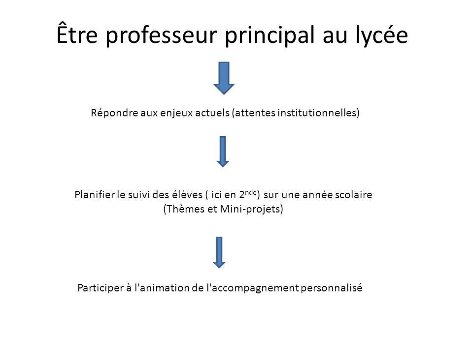 Être professeur principal au lycée Répondre aux enjeux actuels (attentes institutionnelles) Planifier le suivi des élèves ( ici en 2 nde ) sur une ann