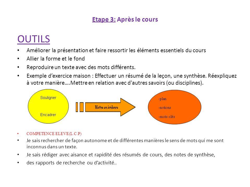 Etape 3: Après le cours OUTILS Améliorer la présentation et faire ressortir les éléments essentiels du cours Allier la forme et le fond Reproduire un