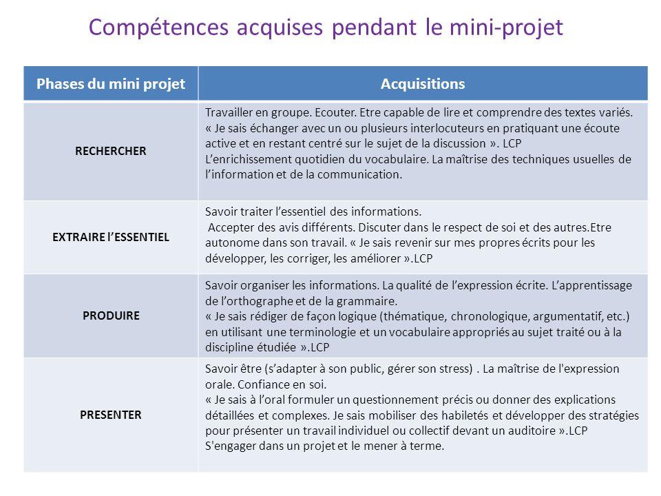Compétences acquises pendant le mini-projet Phases du mini projetAcquisitions RECHERCHER Travailler en groupe. Ecouter. Etre capable de lire et compre