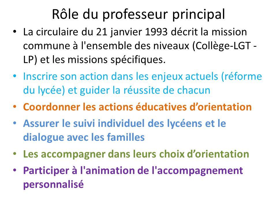 Rôle du professeur principal La circulaire du 21 janvier 1993 décrit la mission commune à l'ensemble des niveaux (Collège-LGT - LP) et les missions sp