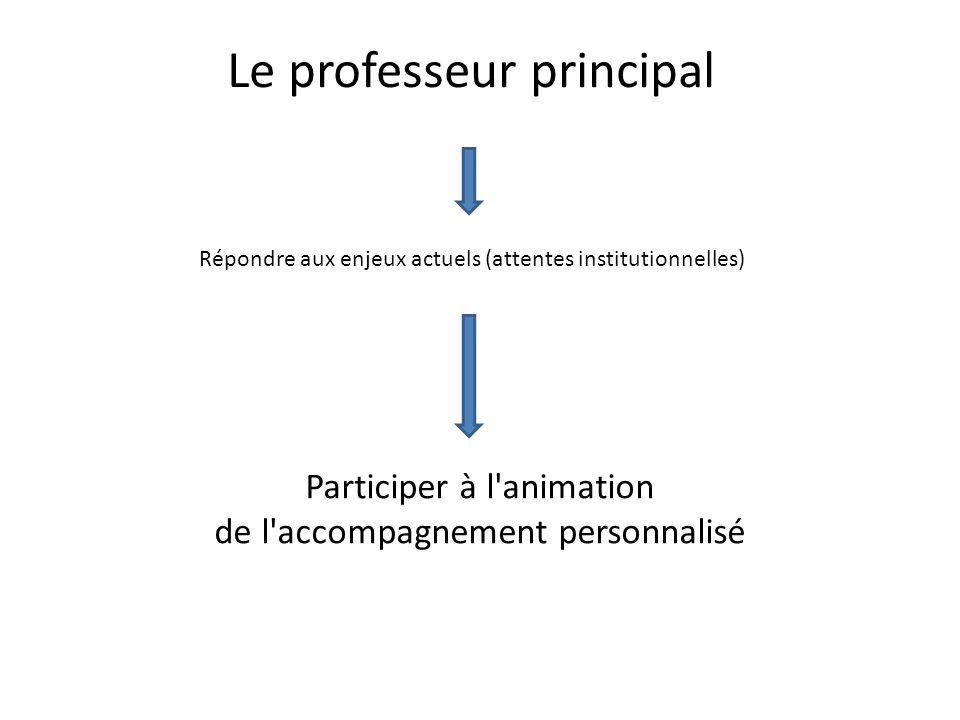 Le professeur principal Répondre aux enjeux actuels (attentes institutionnelles) Participer à l'animation de l'accompagnement personnalisé