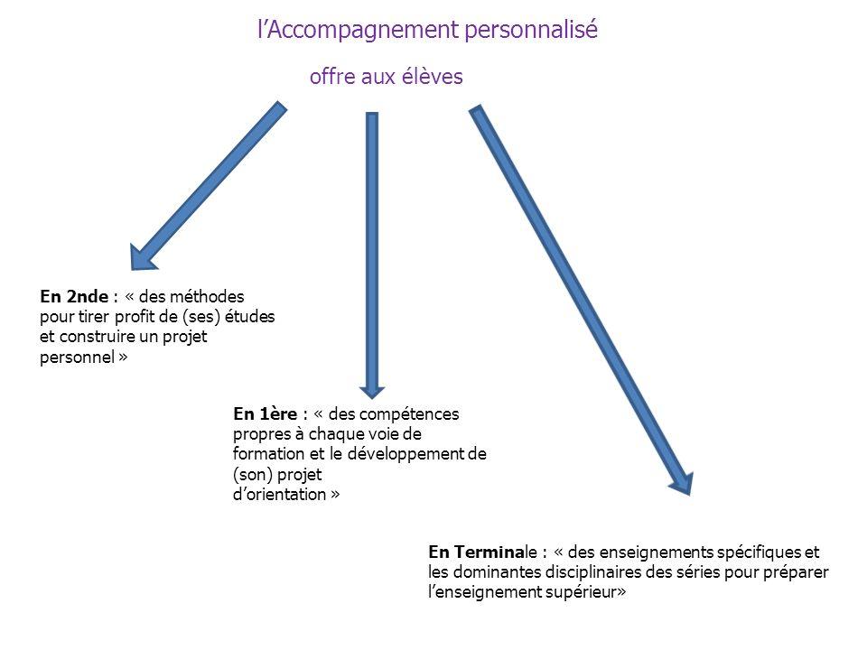 lAccompagnement personnalisé offre aux élèves En 2nde : « des méthodes pour tirer profit de (ses) études et construire un projet personnel » En 1ère :