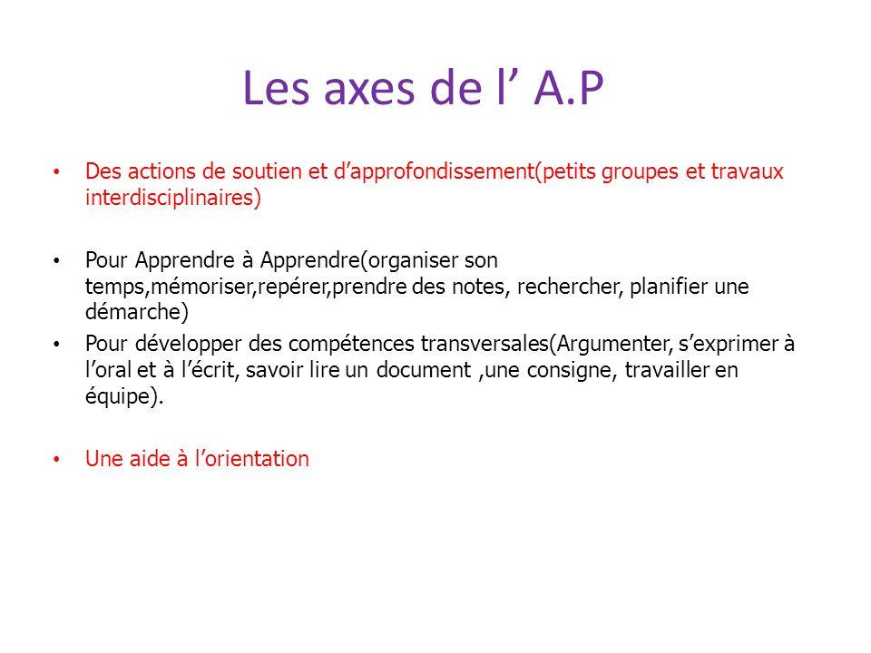 Les axes de l A.P Des actions de soutien et dapprofondissement(petits groupes et travaux interdisciplinaires) Pour Apprendre à Apprendre(organiser son
