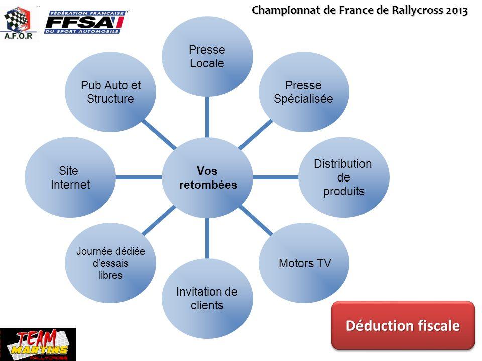 Championnat de France de Rallycross 2013 Vos retombées Presse Locale Presse Spécialisée Distribution de produits Motors TV Invitation de clients Journ