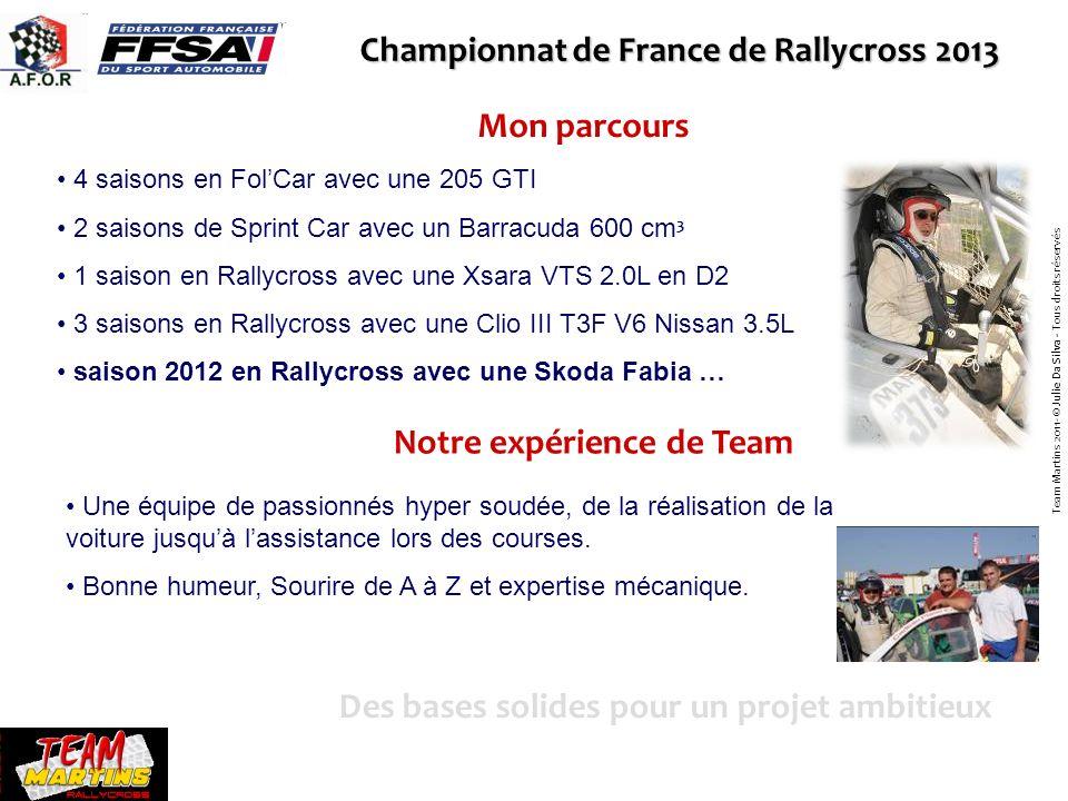 Des bases solides pour un projet ambitieux Championnat de France de Rallycross 2013 Mon parcours 4 saisons en FolCar avec une 205 GTI 2 saisons de Spr