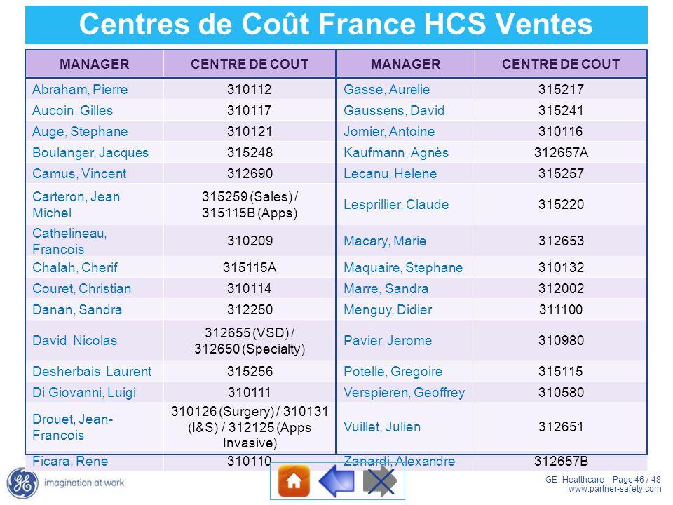 GE Healthcare - Page 46 / 48 www.partner-safety.com MANAGERCENTRE DE COUTMANAGERCENTRE DE COUT Abraham, Pierre 310112Gasse, Aurelie 315217 Aucoin, Gil
