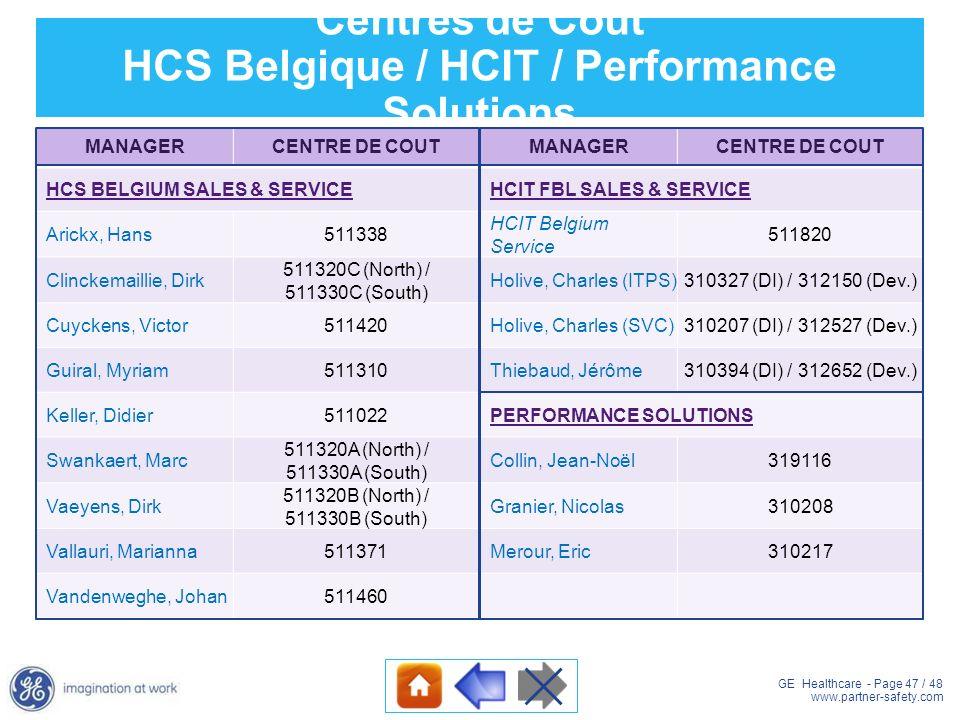 GE Healthcare - Page 47 / 48 www.partner-safety.com MANAGERCENTRE DE COUTMANAGERCENTRE DE COUT HCS BELGIUM SALES & SERVICEHCIT FBL SALES & SERVICE Ari