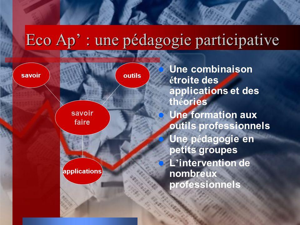 Eco Ap : une pédagogie participative Une combinaison étroite des applications et des théories Une formation aux outils professionnels Une pédagogie en petits groupes Lintervention de nombreux professionnels savoir faire savoir outils applications