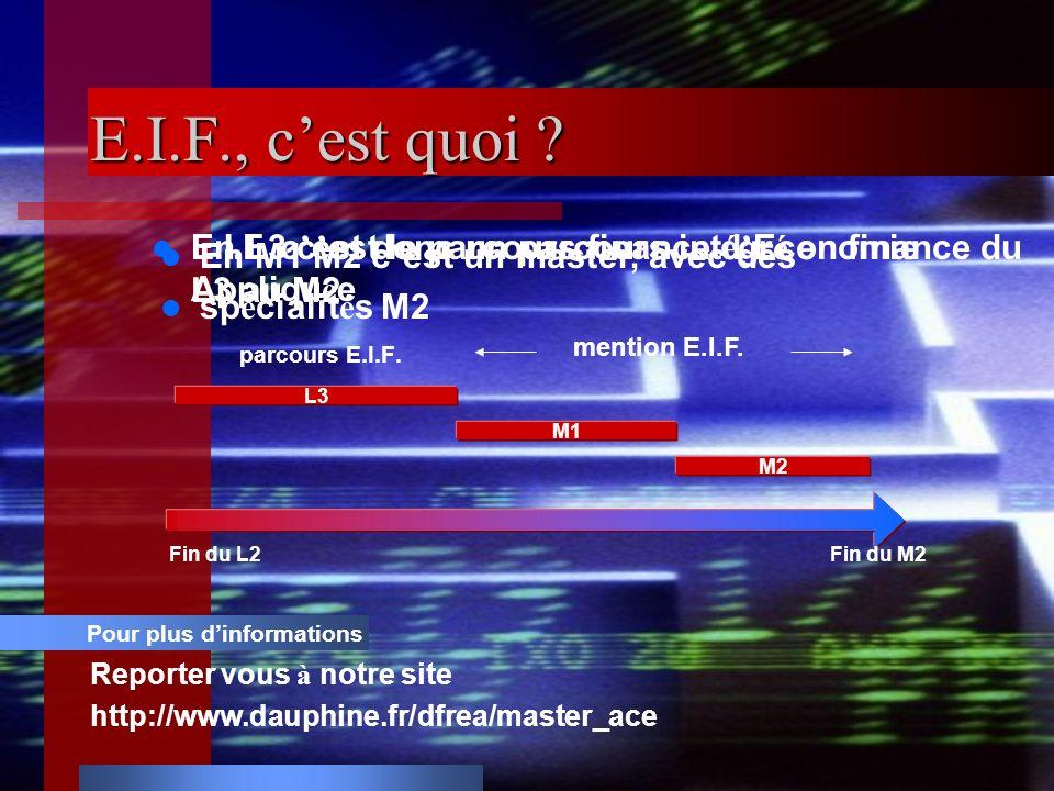 E.I.F., cest quoi ? parcours E.I.F. Pour plus dinformations Reporter vous à notre site http://www.dauphine.fr/dfrea/master_ace Fin du L2Fin du M2 L3 M