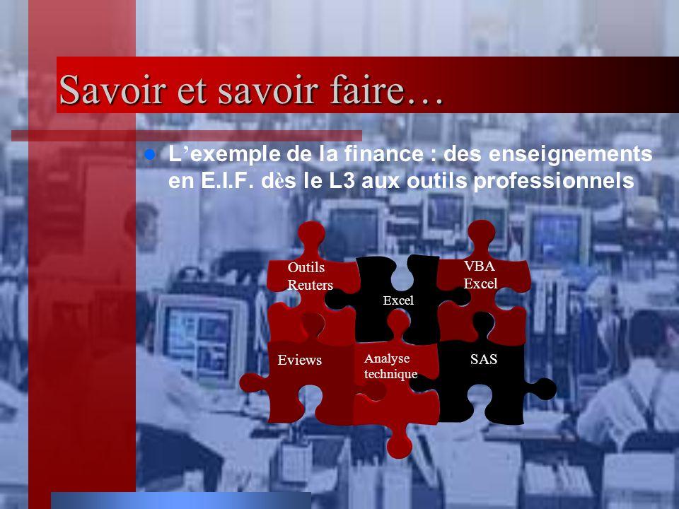 Savoir et savoir faire… L exemple de la finance : des enseignements en E.I.F. d è s le L3 aux outils professionnels SAS Analyse technique Eviews Excel