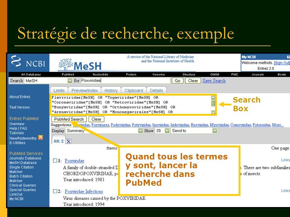 Stratégie de recherche, exemple Search Box Quand tous les termes y sont, lancer la recherche dans PubMed
