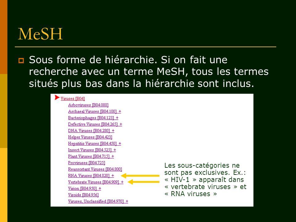 MeSH Sous forme de hiérarchie. Si on fait une recherche avec un terme MeSH, tous les termes situés plus bas dans la hiérarchie sont inclus. Les sous-c