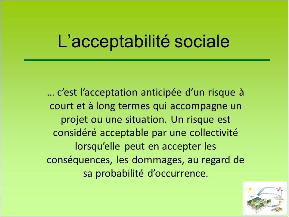 Lacceptabilité sociale … cest lacceptation anticipée dun risque à court et à long termes qui accompagne un projet ou une situation. Un risque est cons