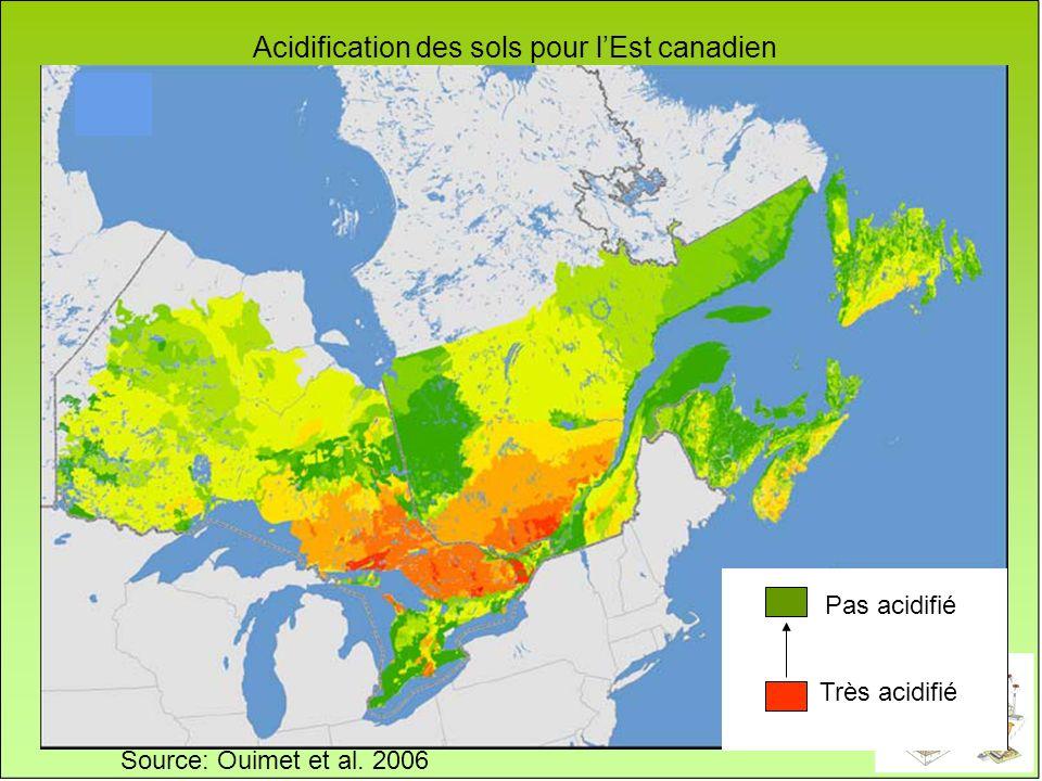 Très acidifié Pas acidifié Source: Ouimet et al. 2006 Acidification des sols pour lEst canadien