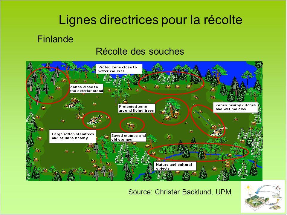 Lignes directrices pour la récolte Source: Christer Backlund, UPM Finlande Récolte des souches