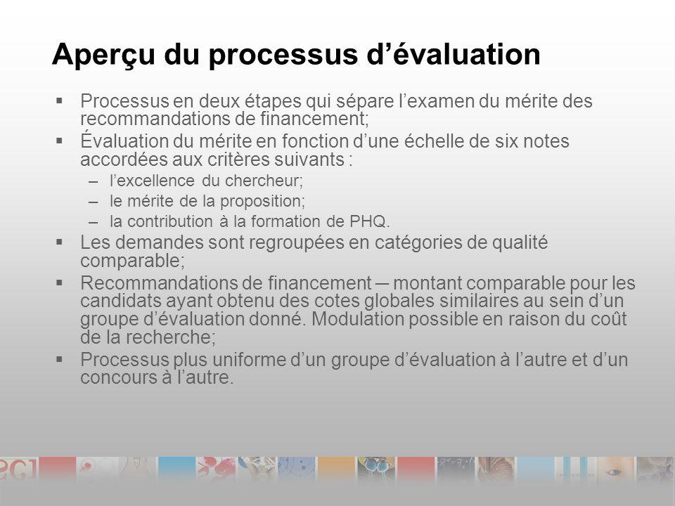 Aperçu du processus dévaluation Processus en deux étapes qui sépare lexamen du mérite des recommandations de financement; Évaluation du mérite en fonction dune échelle de six notes accordées aux critères suivants : –lexcellence du chercheur; –le mérite de la proposition; –la contribution à la formation de PHQ.