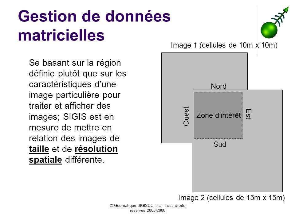 © Géomatique SIGISCO Inc - Tous droits réservés 2005-2008 Gestion de données matricielles Se basant sur la région définie plutôt que sur les caractéristiques dune image particulière pour traiter et afficher des images; SIGIS est en mesure de mettre en relation des images de taille et de résolution spatiale différente.