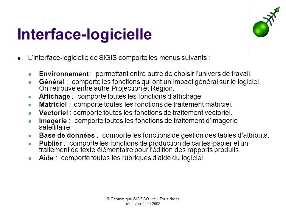 © Géomatique SIGISCO Inc - Tous droits réservés 2005-2008 Interface-logicielle Linterface-logicielle de SIGIS comporte les menus suivants : Environnement : permettant entre autre de choisir lunivers de travail.