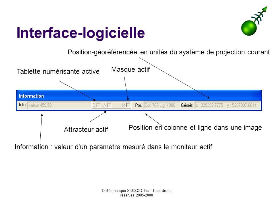© Géomatique SIGISCO Inc - Tous droits réservés 2005-2008 Interface-logicielle Position en colonne et ligne dans une image Position-géoréférencée en u