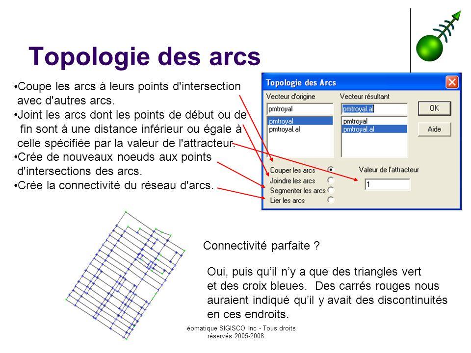 © Géomatique SIGISCO Inc - Tous droits réservés 2005-2008 Topologie des arcs Connectivité parfaite ? Coupe les arcs à leurs points d'intersection avec