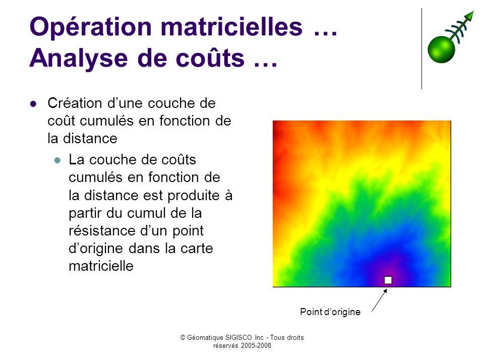 © Géomatique SIGISCO Inc - Tous droits réservés 2005-2008 Opération matricielles … Analyse de coûts … Création dune couche de coût cumulés en fonction