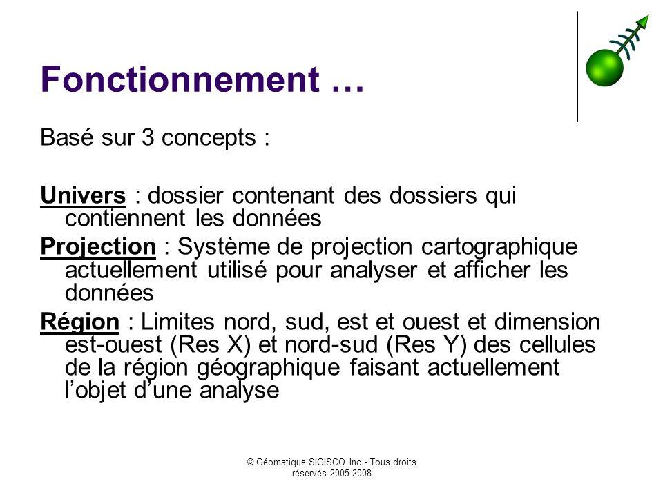 © Géomatique SIGISCO Inc - Tous droits réservés 2005-2008 Fonctionnement … Basé sur 3 concepts : Univers : dossier contenant des dossiers qui contienn
