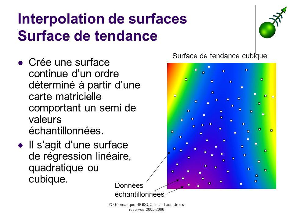 © Géomatique SIGISCO Inc - Tous droits réservés 2005-2008 Interpolation de surfaces Surface de tendance Crée une surface continue dun ordre déterminé à partir dune carte matricielle comportant un semi de valeurs échantillonnées.