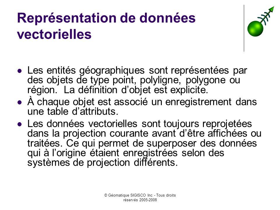 © Géomatique SIGISCO Inc - Tous droits réservés 2005-2008 Représentation de données vectorielles Les entités géographiques sont représentées par des objets de type point, polyligne, polygone ou région.
