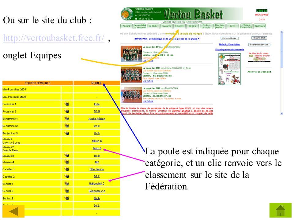 Ou sur le site du club : http://vertoubasket.free.fr/http://vertoubasket.free.fr/, onglet Equipes La poule est indiquée pour chaque catégorie, et un clic renvoie vers le classement sur le site de la Fédération.