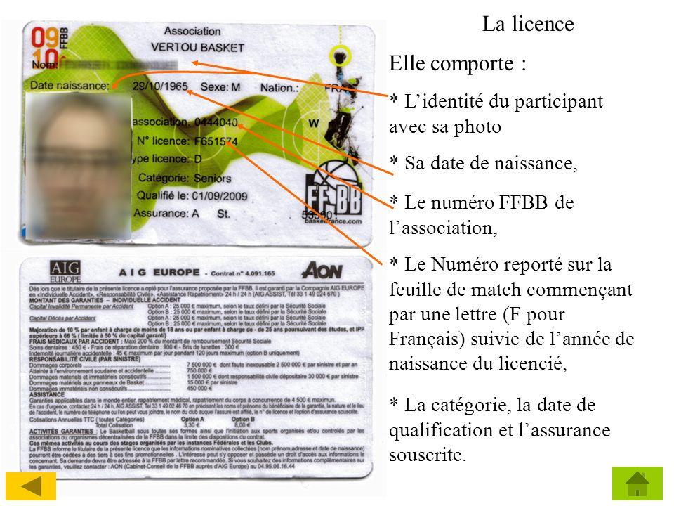 La licence Elle comporte : * Lidentité du participant avec sa photo * Sa date de naissance, * Le numéro FFBB de lassociation, * Le Numéro reporté sur la feuille de match commençant par une lettre (F pour Français) suivie de lannée de naissance du licencié, * La catégorie, la date de qualification et lassurance souscrite.