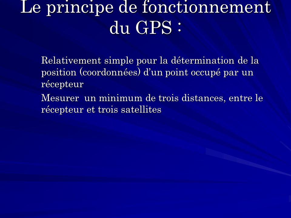 Les types de positionnement du GPS : Détermination de la position dun point de deux façons : - le positionnement absolu ; - le positionnement relatif ou différentiel.
