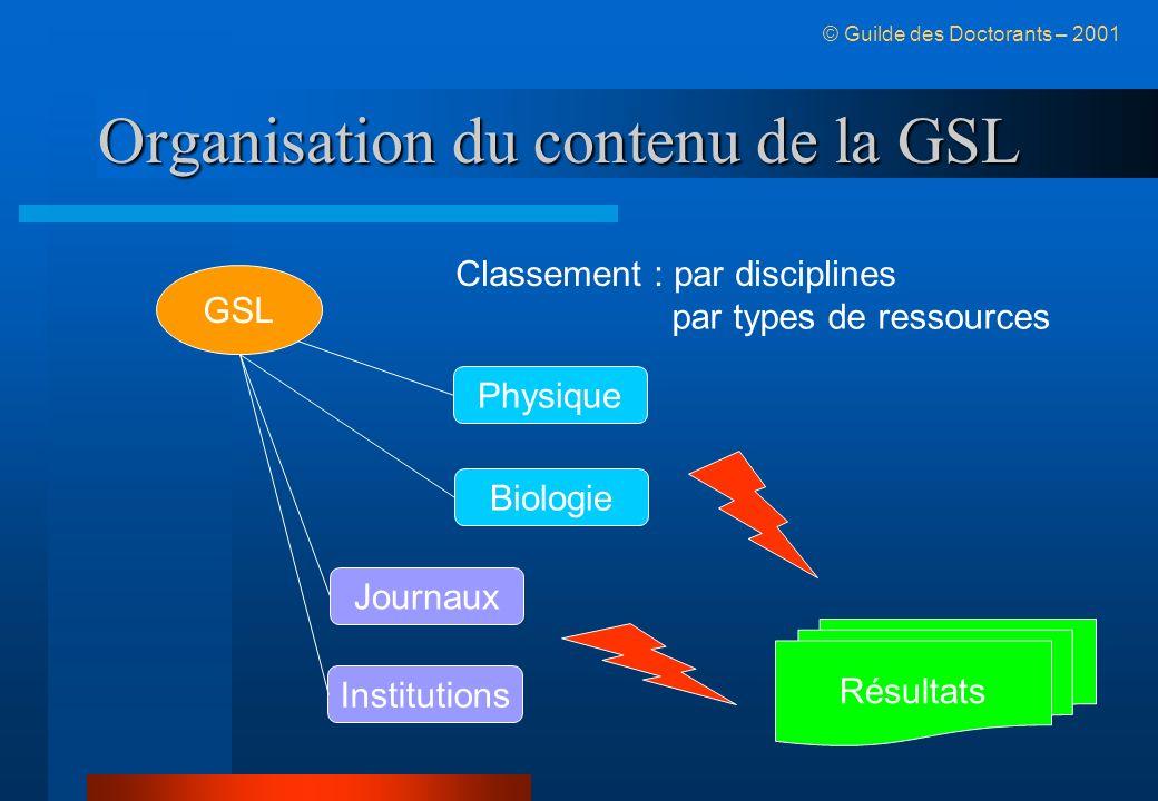 Organisation du contenu de la GSL © Guilde des Doctorants – 2001 GSL Physique Biologie Résultats Classement : par disciplines Journaux Institutions par types de ressources
