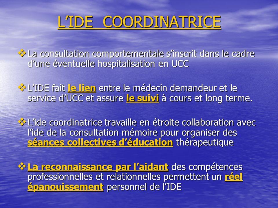LIDE COORDINATRICE La consultation comportementale sinscrit dans le cadre dune éventuelle hospitalisation en UCC La consultation comportementale sinsc