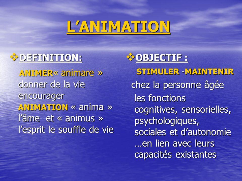 LANIMATION LANIMATION DEFINITION: DEFINITION: ANIMER « animare » donner de la vie encourager ANIMATION « anima » lâme et « animus » lesprit le souffle