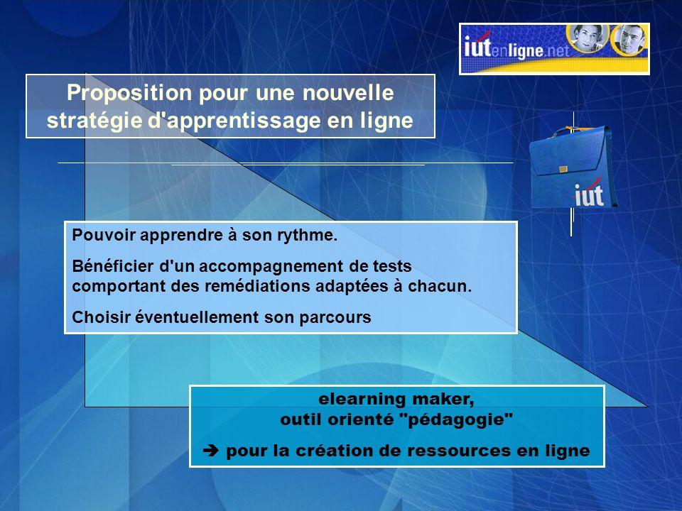Proposition pour une nouvelle stratégie d'apprentissage en ligne elearning maker, outil orienté