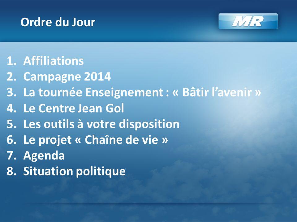 1.Affiliations 2.Campagne 2014 3.La tournée Enseignement : « Bâtir lavenir » 4.Le Centre Jean Gol 5.Les outils à votre disposition 6.Le projet « Chaîn
