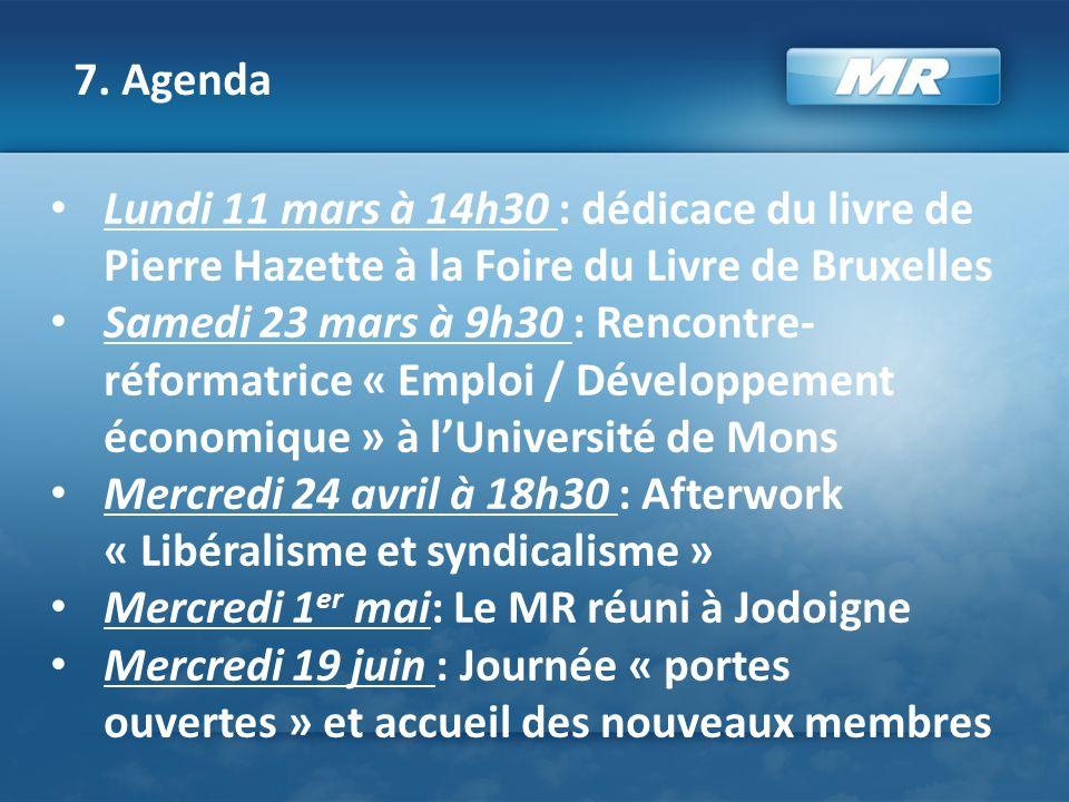 Lundi 11 mars à 14h30 : dédicace du livre de Pierre Hazette à la Foire du Livre de Bruxelles Samedi 23 mars à 9h30 : Rencontre- réformatrice « Emploi / Développement économique » à lUniversité de Mons Mercredi 24 avril à 18h30 : Afterwork « Libéralisme et syndicalisme » Mercredi 1 er mai: Le MR réuni à Jodoigne Mercredi 19 juin : Journée « portes ouvertes » et accueil des nouveaux membres 7.